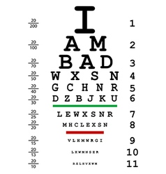 Words I am bad with optical eye test use by doctor vector image