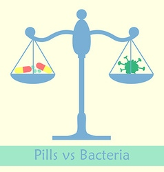 Antibiotics vs bacteria libra vector