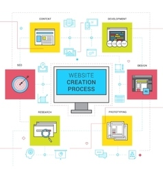 Website Creation Process Icons Set vector