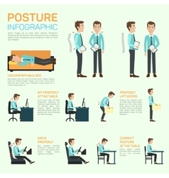 elements improving your posture vector image
