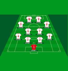 Football team formation soccer or football field vector
