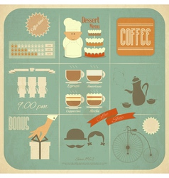 Retro Cafe Menu vector image