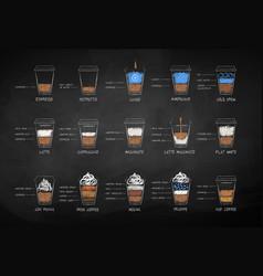 Chalk drawn set coffee recipes vector
