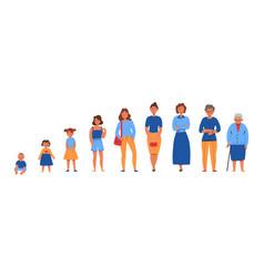 generations flat set vector image
