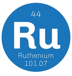 Ruthenium chemical element vector image