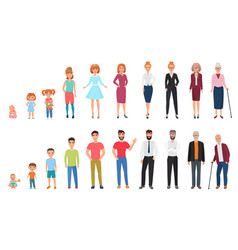 Life cycles of man and woman people generations vector