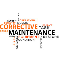 Word cloud - corrective maintenance vector