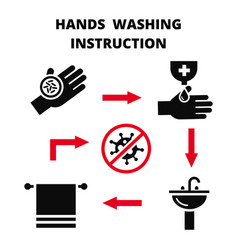 hand washing instruction - hygiene concept vector image
