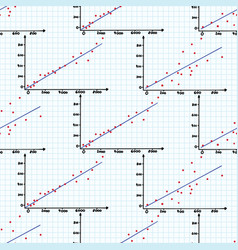 Charts and graphs background seamless finance vector
