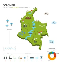 Energy industry and ecology of Colombia vector