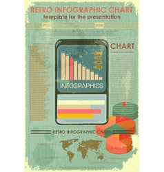 Retro Infographic Design with World Map vector image