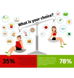 Weight loss woman scales infographics vector