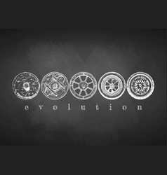 Evolution of the wheel vector