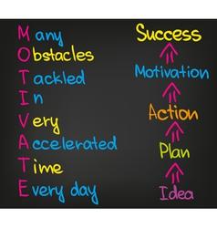 Motivation success vector