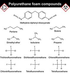 Polyurethane foam spray compounds vector