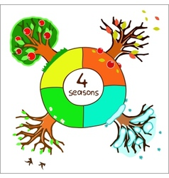 four seasons for design of a calendar vector image