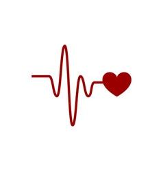 Cardio-link vector