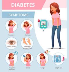 Diabetes cartoon poster vector