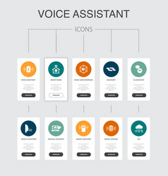 Voice assistant infographic 10 steps ui design vector