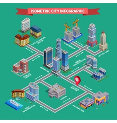 Isometric City Infographic vector image