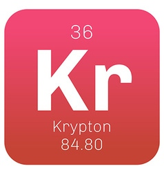 Krypton chemical element vector