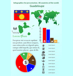 guadeloupe infographics for presentation all vector image
