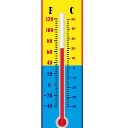 one thermometer vector image