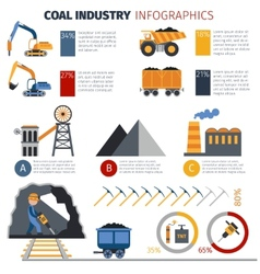 Coal Industry Infographics vector image