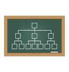 Hierarchy chart on chalkboard vector