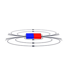 magnet with the magnetic field vector image vector image