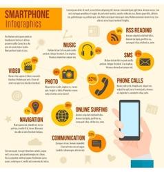 Smartphone Infographics Set vector