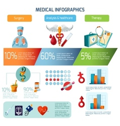 Medical Infographics Set vector image