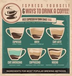 Vintage espresso ingredients guide vector image vector image