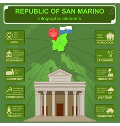 San Marino infographics statistical data sights vector image