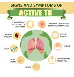Signs and symptoms pulmonary tuberculosis active vector