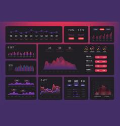 future dashboard hud info screen futuristic vector image