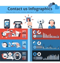 Contact us infographics vector image vector image