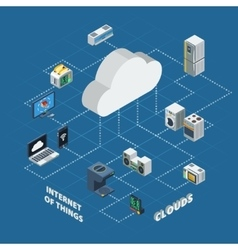Internet Of Things Cloud Isometric vector image vector image