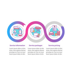 Automotive industry customer service infographic vector