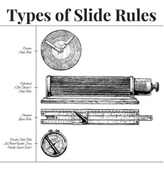 Types of slide rules vector