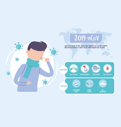 Covid 19 pandemic infographic protection prevent vector