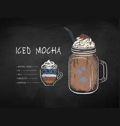 Chalk iced mocha coffee recipe vector