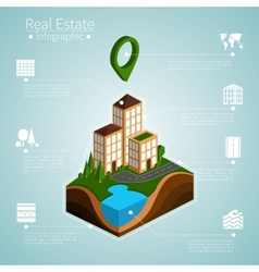 Construction Real Estate vector image