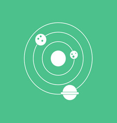 Icon planets and the orbit vector