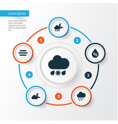 Climate icons set collection of wet night vector
