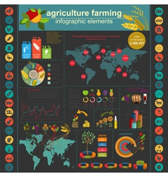 Agriculture farming infographics vector image