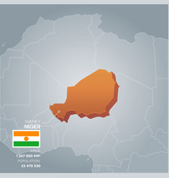 Niger information map vector