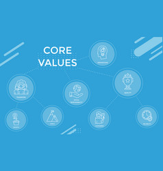 Core values infographic on blue background vector