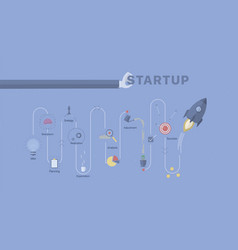 startup process background vector image