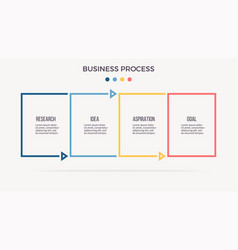 Business infographics banner with 4 steps vector